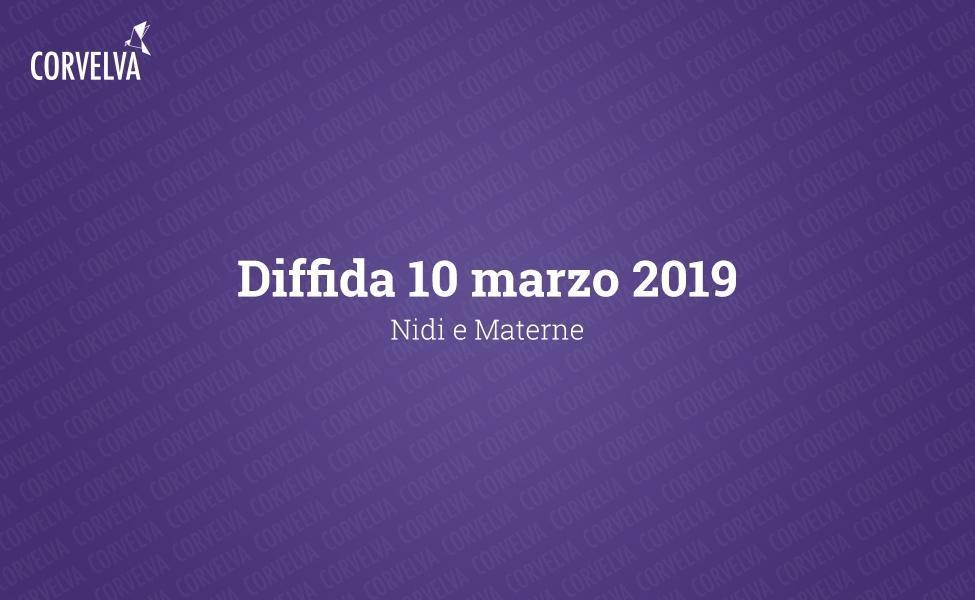 Cuidado 10 de março de 2019 - Nursery and Materne