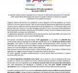 Aifa: البيانات الأولى عن الأحداث الضائرة للقاحات covid-19